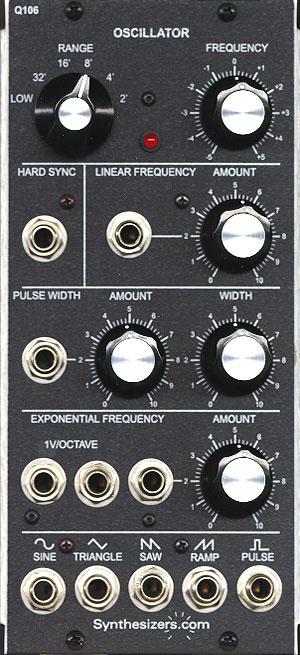 standard model oscillator